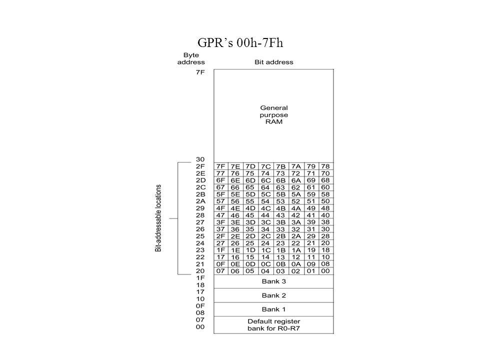 Overzicht van de beschikbare timers: -3 standaard 8051 timers: T0, T1, T2 -extra timer voor de seriële poort (baud rate) -extra RTC timer