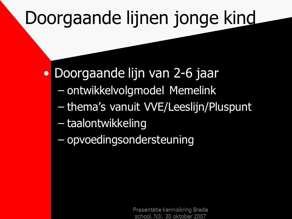 Presentatie kenniskring Brede school. NJi. 30 oktober 2007 Samenwerking verbreed Gericht op school en buurt (eerste leefmilieu van kinderen) Samenwerk