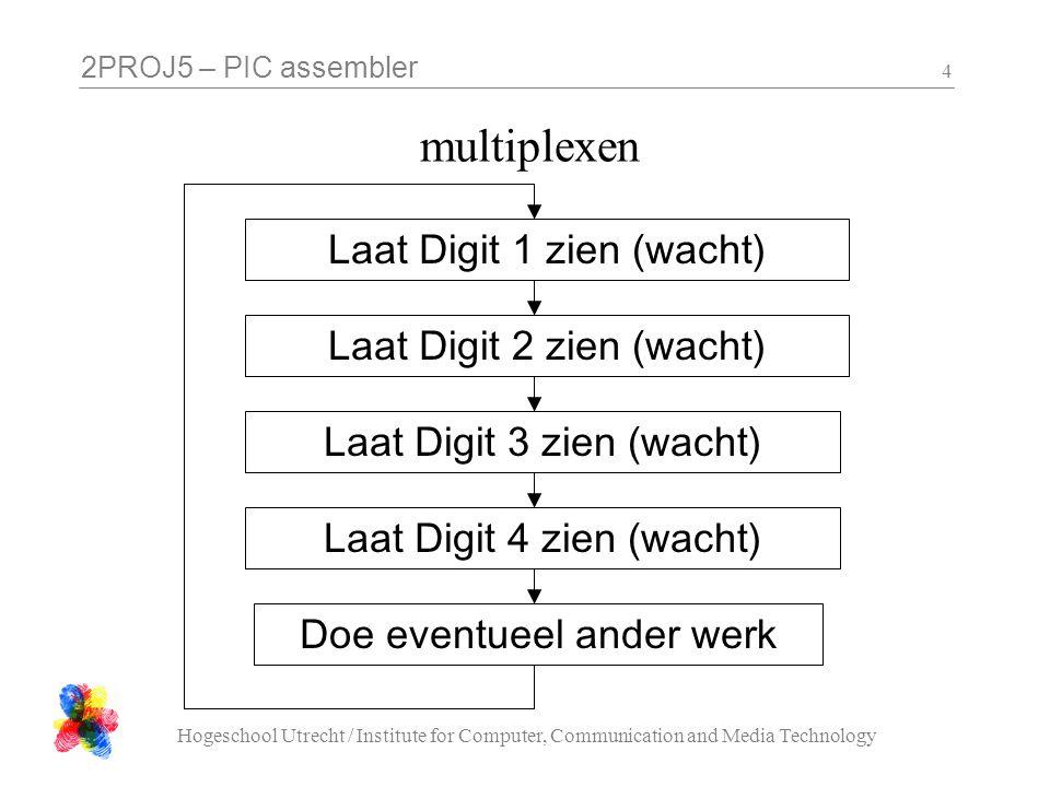 2PROJ5 – PIC assembler Hogeschool Utrecht / Institute for Computer, Communication and Media Technology 4 multiplexen Laat Digit 1 zien (wacht) Doe eve