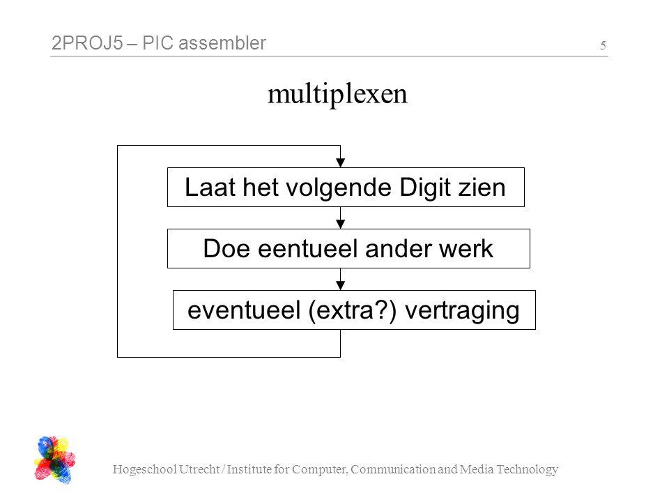 2PROJ5 – PIC assembler Hogeschool Utrecht / Institute for Computer, Communication and Media Technology 5 multiplexen Laat het volgende Digit zien Doe