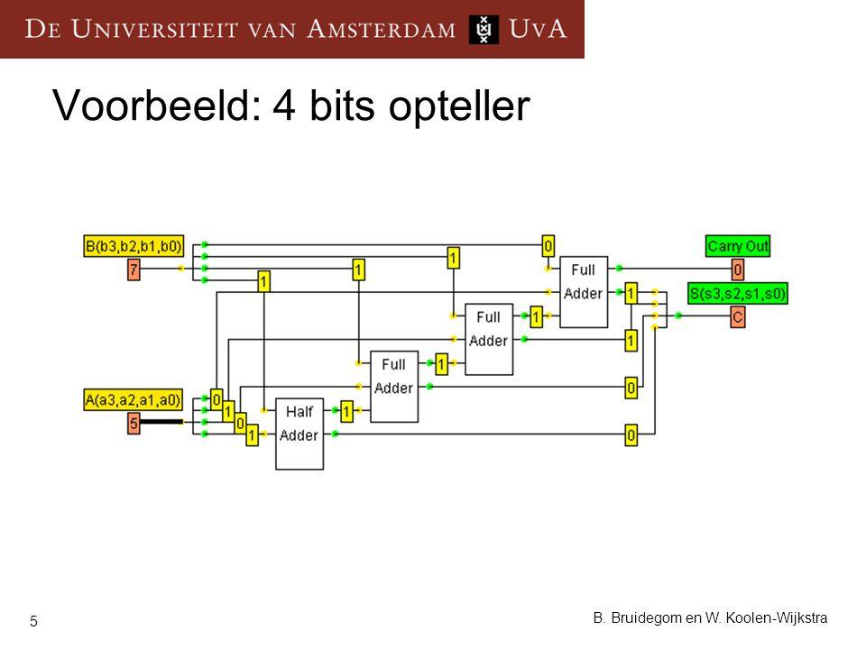 5 B. Bruidegom en W. Koolen-Wijkstra Voorbeeld: 4 bits opteller