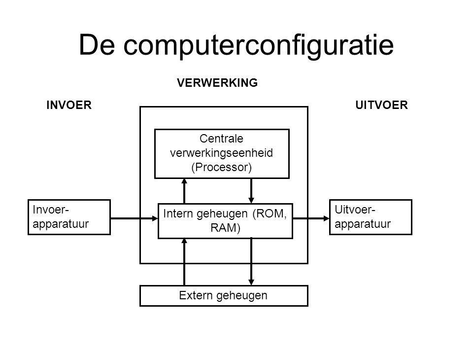De computerconfiguratie Invoer- apparatuur Uitvoer- apparatuur Extern geheugen Centrale verwerkingseenheid (Processor) Intern geheugen (ROM, RAM) INVOERUITVOER VERWERKING