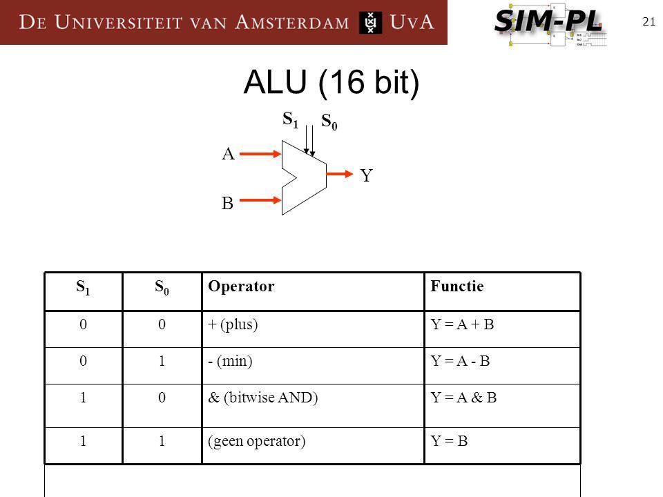 21 ALU (16 bit) Y = B(geen operator)11 Y = A & B& (bitwise AND)01 Y = A - B- (min)10 Y = A + B+ (plus)00 FunctieOperatorS0S0 S1S1 A B Y Figuur 3: Schema ALU S0S0 S1S1 A A B Y S1S1 S0S0