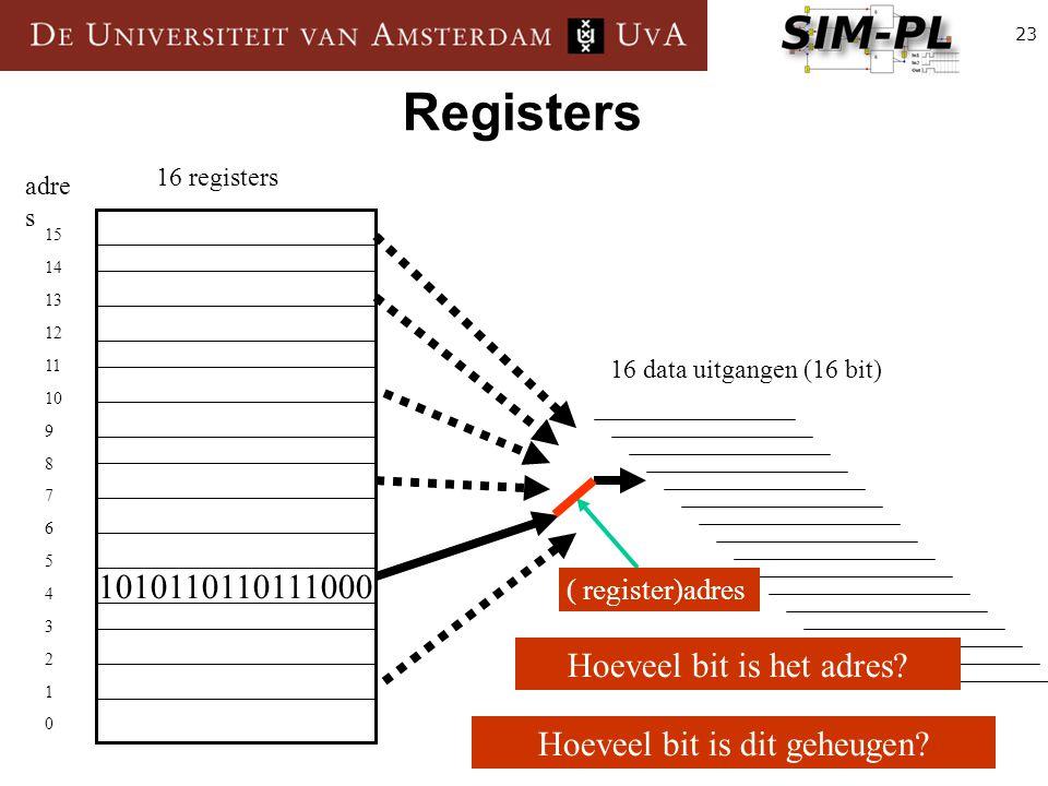23 Registers 16 data uitgangen (16 bit) Hoeveel bit is dit geheugen? 1010110110111000 16 registers ( register)adres Hoeveel bit is het adres? 15 14 13
