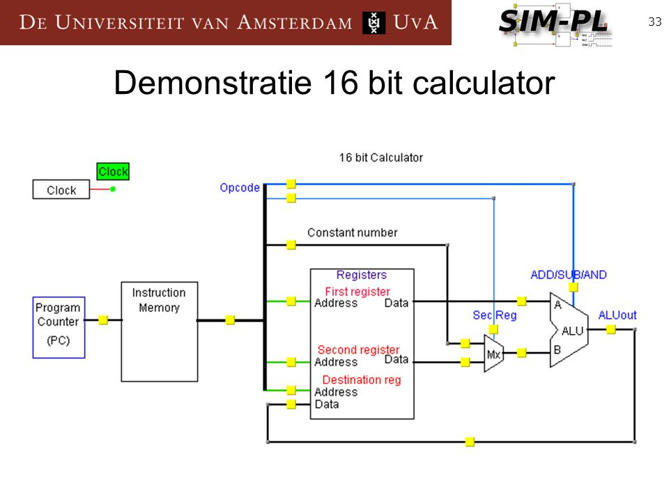 33 Demonstratie 16 bit calculator