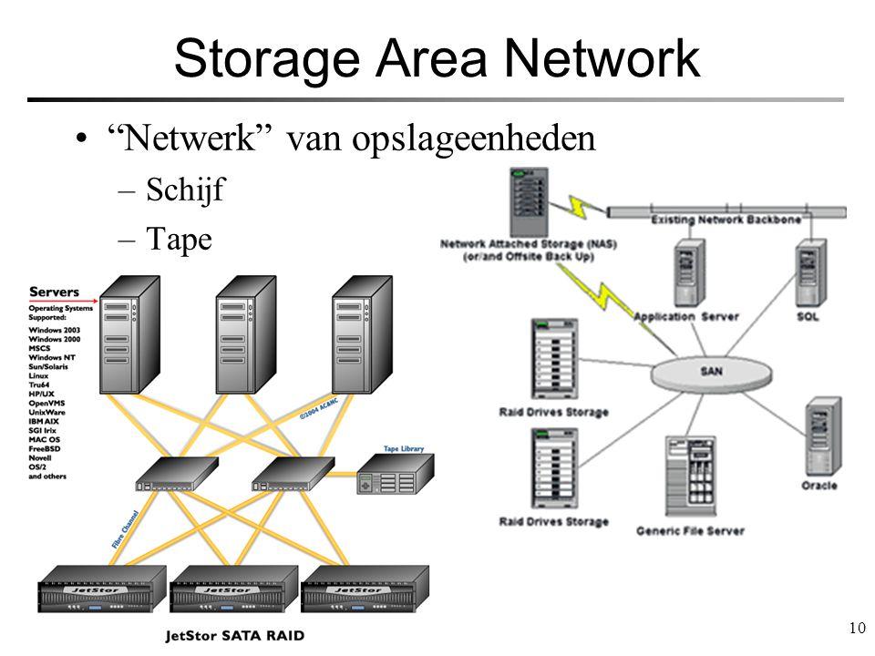 """10 Storage Area Network """"Netwerk"""" van opslageenheden –Schijf –Tape"""