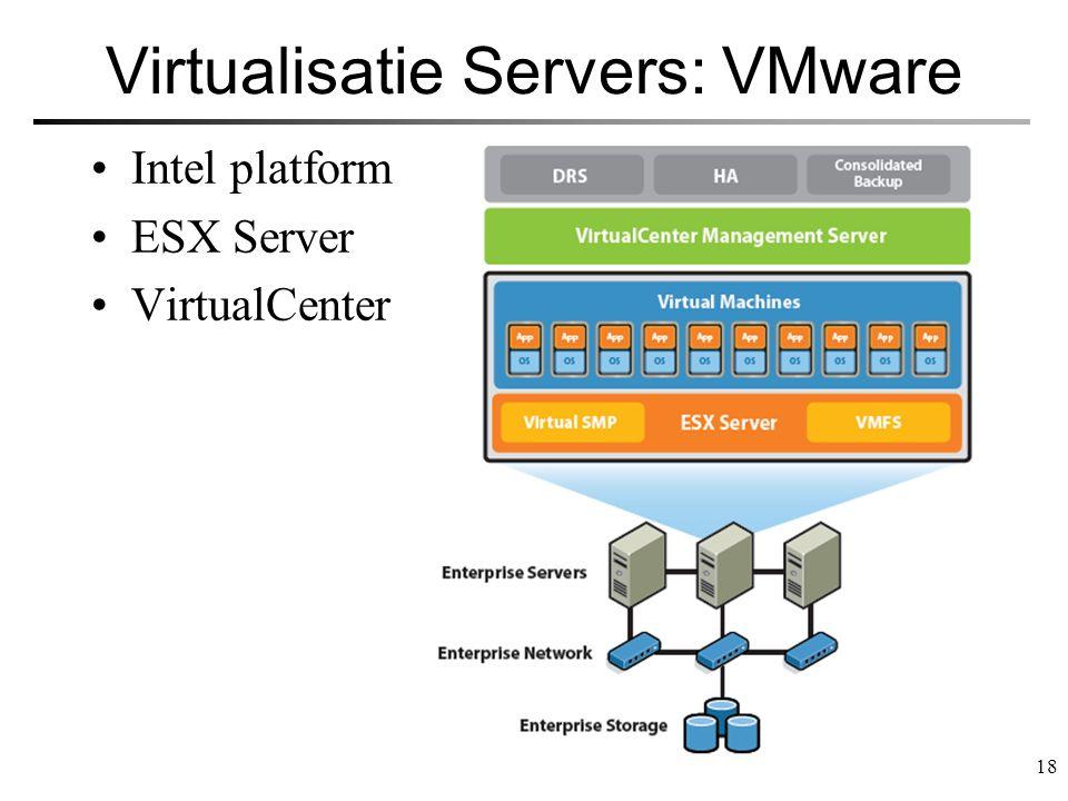 18 Virtualisatie Servers: VMware Intel platform ESX Server VirtualCenter
