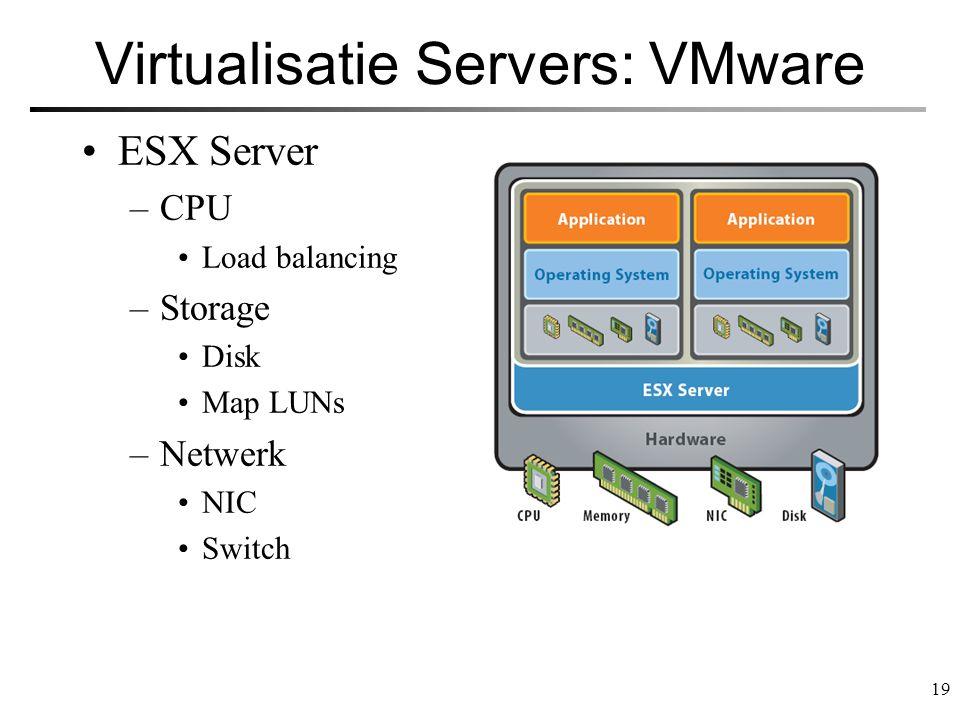 19 Virtualisatie Servers: VMware ESX Server –CPU Load balancing –Storage Disk Map LUNs –Netwerk NIC Switch