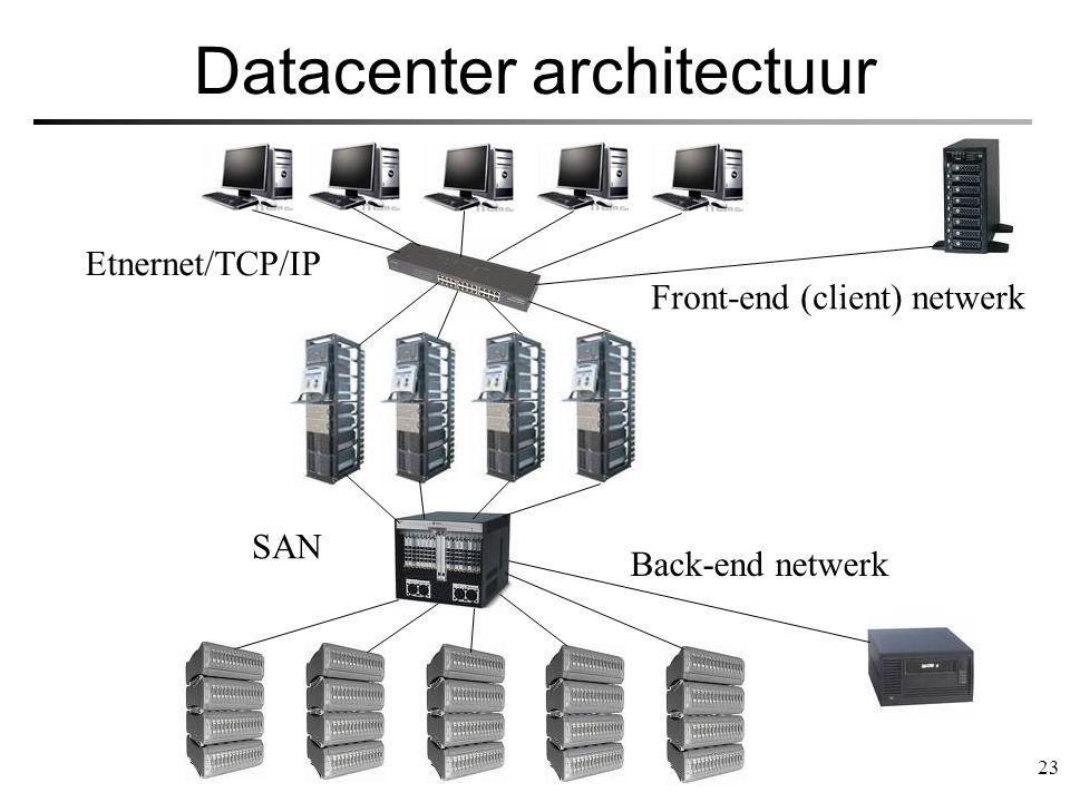 23 Datacenter architectuur Back-end netwerk Front-end (client) netwerk Etnernet/TCP/IP SAN