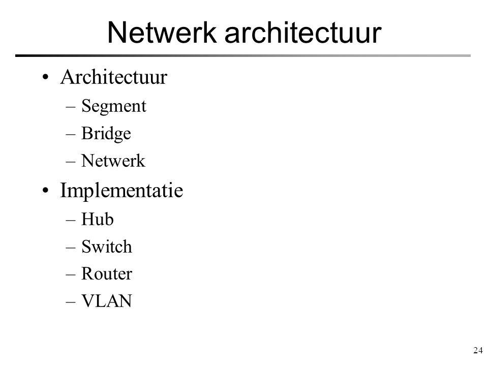 24 Netwerk architectuur Architectuur –Segment –Bridge –Netwerk Implementatie –Hub –Switch –Router –VLAN