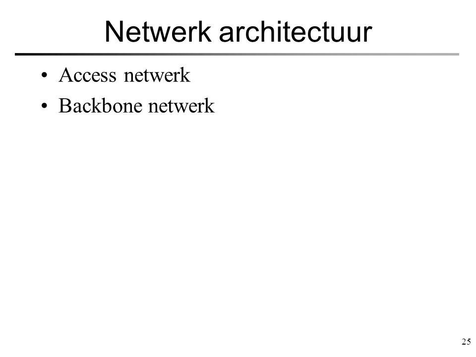 25 Netwerk architectuur Access netwerk Backbone netwerk