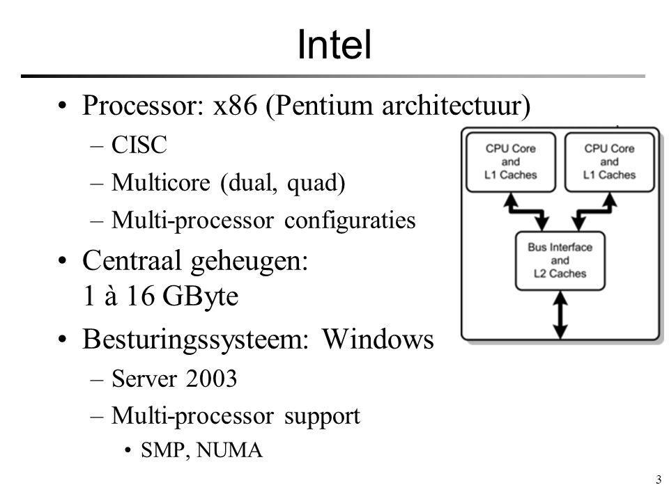 3 Intel Processor: x86 (Pentium architectuur) –CISC –Multicore (dual, quad) –Multi-processor configuraties Centraal geheugen: 1 à 16 GByte Besturingss