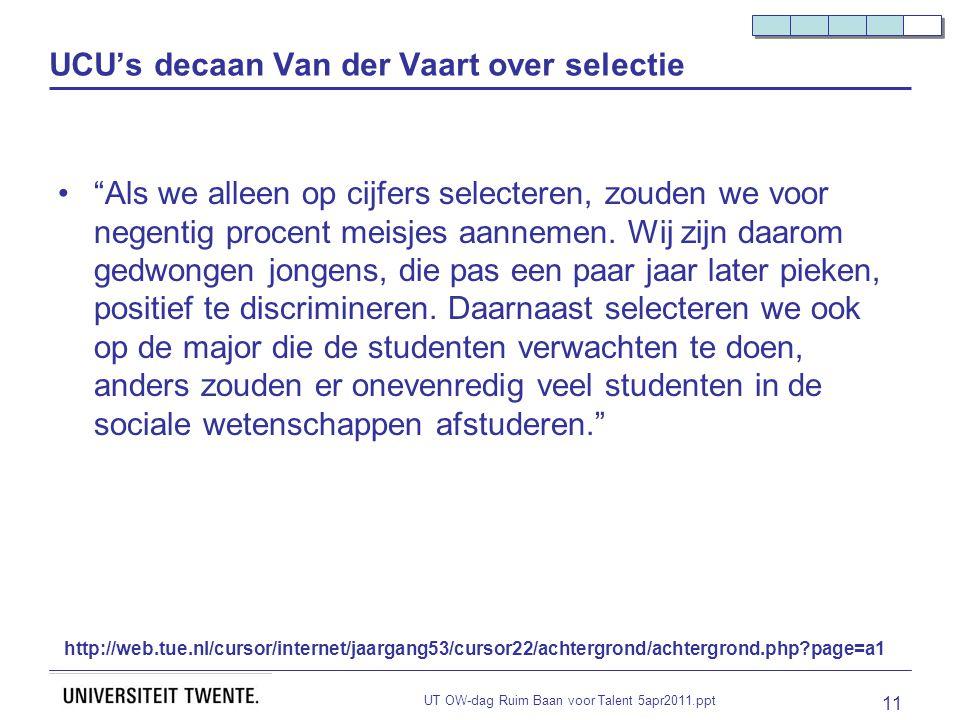 UT OW-dag Ruim Baan voor Talent 5apr2011.ppt 11 UCU's decaan Van der Vaart over selectie Als we alleen op cijfers selecteren, zouden we voor negentig procent meisjes aannemen.