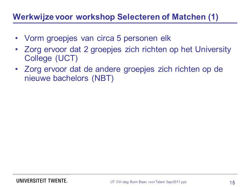 UT OW-dag Ruim Baan voor Talent 5apr2011.ppt 15 Werkwijze voor workshop Selecteren of Matchen (1) Vorm groepjes van circa 5 personen elk Zorg ervoor dat 2 groepjes zich richten op het University College (UCT) Zorg ervoor dat de andere groepjes zich richten op de nieuwe bachelors (NBT)