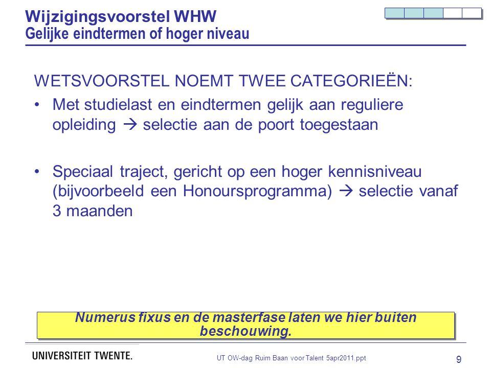 UT OW-dag Ruim Baan voor Talent 5apr2011.ppt 10 Selecteren versus (?) matchen Er is spraakverwarring.