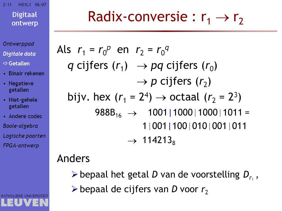 Digitaal ontwerp KATHOLIEKE UNIVERSITEIT 2-1106–07H01L1 Radix-conversie : r 1  r 2 Als r 1 = r 0 p en r 2 = r 0 q q cijfers (r 1 )  pq cijfers (r 0 )  p cijfers (r 2 ) bijv.