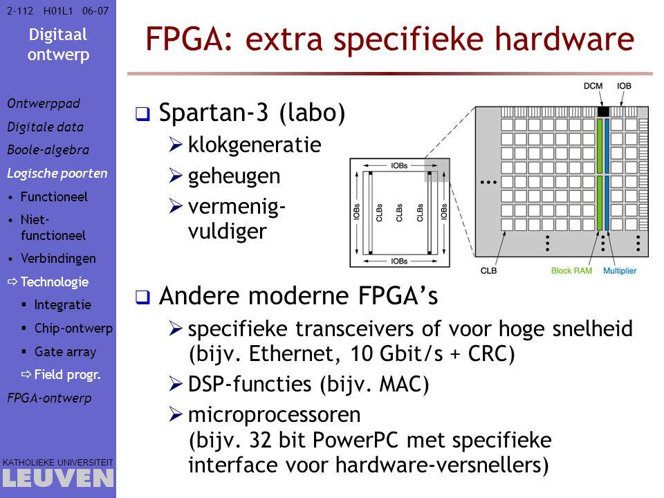 Digitaal ontwerp KATHOLIEKE UNIVERSITEIT 2-11206–07H01L1 FPGA: extra specifieke hardware  Spartan-3 (labo)  klokgeneratie  geheugen  vermenig- vuldiger  Andere moderne FPGA's  specifieke transceivers of voor hoge snelheid (bijv.