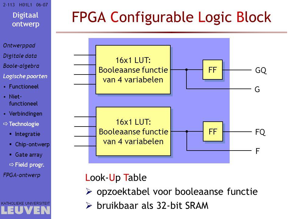 Digitaal ontwerp KATHOLIEKE UNIVERSITEIT 2-11306–07H01L1 FPGA Configurable Logic Block Look-Up Table  opzoektabel voor booleaanse functie  bruikbaar als 32-bit SRAM 16x1 LUT: Booleaanse functie van 4 variabelen 16x1 LUT: Booleaanse functie van 4 variabelen FF G GQ 16x1 LUT: Booleaanse functie van 4 variabelen 16x1 LUT: Booleaanse functie van 4 variabelen FF F FQ Ontwerppad Digitale data Boole-algebra Logische poorten Functioneel Niet- functioneel Verbindingen  Technologie  Integratie  Chip-ontwerp  Gate array  Field progr.