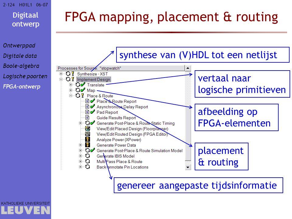 Digitaal ontwerp KATHOLIEKE UNIVERSITEIT 2-12406–07H01L1 FPGA mapping, placement & routing synthese van (V)HDL tot een netlijst afbeelding op FPGA-elementen placement & routing genereer aangepaste tijdsinformatie vertaal naar logische primitieven Ontwerppad Digitale data Boole-algebra Logische poorten FPGA-ontwerp