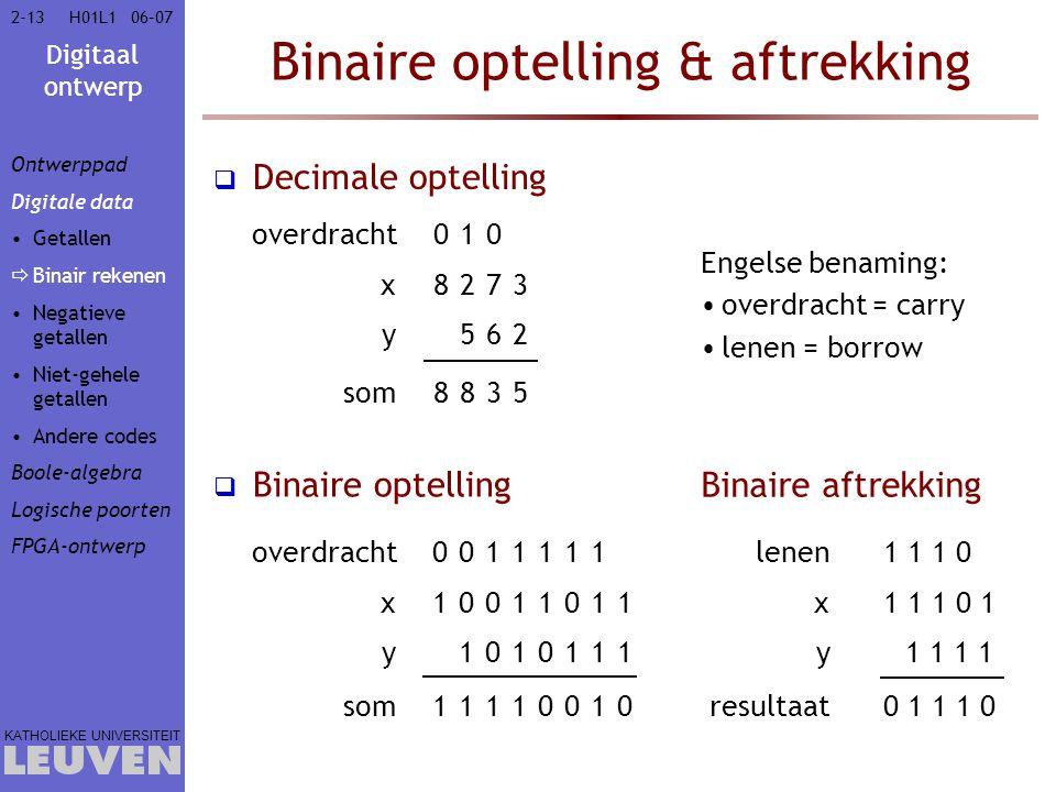 Digitaal ontwerp KATHOLIEKE UNIVERSITEIT 2-1306–07H01L1 7283x 652y 35som88 overdracht010 Binaire optelling & aftrekking  Binaire optelling  Decimale optelling overdracht0011111 x10011011 som11110010 y1010111 x y lenen resultaat 1 1 1 0 1 1 1 1 1 1 1 1 0 0 1 1 1 0 Binaire aftrekking Engelse benaming: overdracht = carry lenen = borrow Ontwerppad Digitale data Getallen  Binair rekenen Negatieve getallen Niet-gehele getallen Andere codes Boole-algebra Logische poorten FPGA-ontwerp