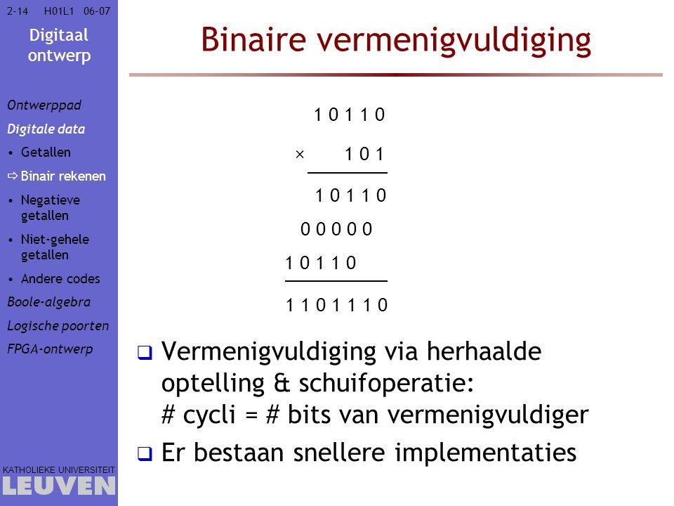 Digitaal ontwerp KATHOLIEKE UNIVERSITEIT 2-1406–07H01L1 Binaire vermenigvuldiging 1 0 1 1 0 × 1 0 1 1 0 1 1 0 0 0 0 0 0 1 0 1 1 0 1 1 0 1 1 1 0  Vermenigvuldiging via herhaalde optelling & schuifoperatie: # cycli = # bits van vermenigvuldiger  Er bestaan snellere implementaties Ontwerppad Digitale data Getallen  Binair rekenen Negatieve getallen Niet-gehele getallen Andere codes Boole-algebra Logische poorten FPGA-ontwerp