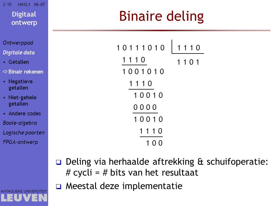 Digitaal ontwerp KATHOLIEKE UNIVERSITEIT 2-1506–07H01L1 Binaire deling 1 0 1 1 1 0 1 0 0 0 1 1 1 0 1 0 0 1 0 1 0 1 1 1 0 1 0 0 1 0 1 1 1 0 1 0 0 1 0 1 1 1 0 1 0 0 1 1 0 1  Deling via herhaalde aftrekking & schuifoperatie: # cycli = # bits van het resultaat  Meestal deze implementatie Ontwerppad Digitale data Getallen  Binair rekenen Negatieve getallen Niet-gehele getallen Andere codes Boole-algebra Logische poorten FPGA-ontwerp