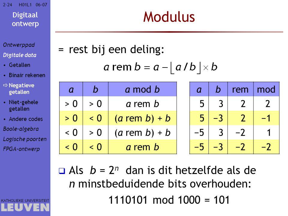 Digitaal ontwerp KATHOLIEKE UNIVERSITEIT 2-2406–07H01L1 Modulus =rest bij een deling:  Als b = 2 n dan is dit hetzelfde als de n minstbeduidende bits overhouden: 1110101 mod 1000 = 101 aba mod b > 0 a rem b > 0< 0(a rem b) + b < 0> 0(a rem b) + b < 0 a rem b abremmod 5 3 2 2 5−3 2−1 −5 3−2 1 −5−3−2 Ontwerppad Digitale data Getallen Binair rekenen  Negatieve getallen Niet-gehele getallen Andere codes Boole-algebra Logische poorten FPGA-ontwerp