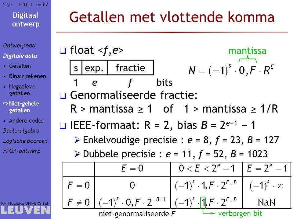 Digitaal ontwerp KATHOLIEKE UNIVERSITEIT 2-2706–07H01L1 Getallen met vlottende komma  float  Genormaliseerde fractie: R > mantissa ≥ 1 of 1 > mantissa ≥ 1/R  IEEE-formaat: R = 2, bias B = 2 e−1 − 1  Enkelvoudige precisie : e = 8, f = 23, B = 127  Dubbele precisie : e = 11, f = 52, B = 1023 sexp.fractie 1efbits mantissa niet-genormaliseerde F verborgen bit Ontwerppad Digitale data Getallen Binair rekenen Negatieve getallen  Niet-gehele getallen Andere codes Boole-algebra Logische poorten FPGA-ontwerp