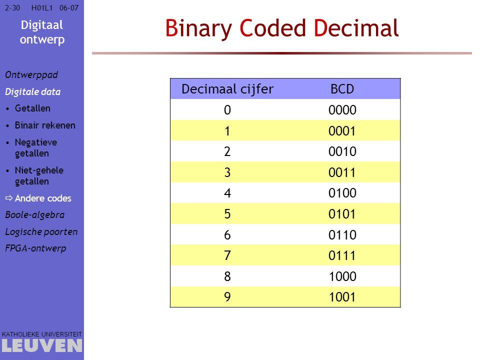 Digitaal ontwerp KATHOLIEKE UNIVERSITEIT 2-3006–07H01L1 Binary Coded Decimal Decimaal cijferBCD 00000 10001 20010 30011 40100 50101 60110 70111 81000 91001 Ontwerppad Digitale data Getallen Binair rekenen Negatieve getallen Niet-gehele getallen  Andere codes Boole-algebra Logische poorten FPGA-ontwerp