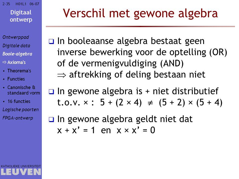 Digitaal ontwerp KATHOLIEKE UNIVERSITEIT 2-3506–07H01L1 Verschil met gewone algebra  In booleaanse algebra bestaat geen inverse bewerking voor de optelling (OR) of de vermenigvuldiging (AND)  aftrekking of deling bestaan niet  In gewone algebra is + niet distributief t.o.v.
