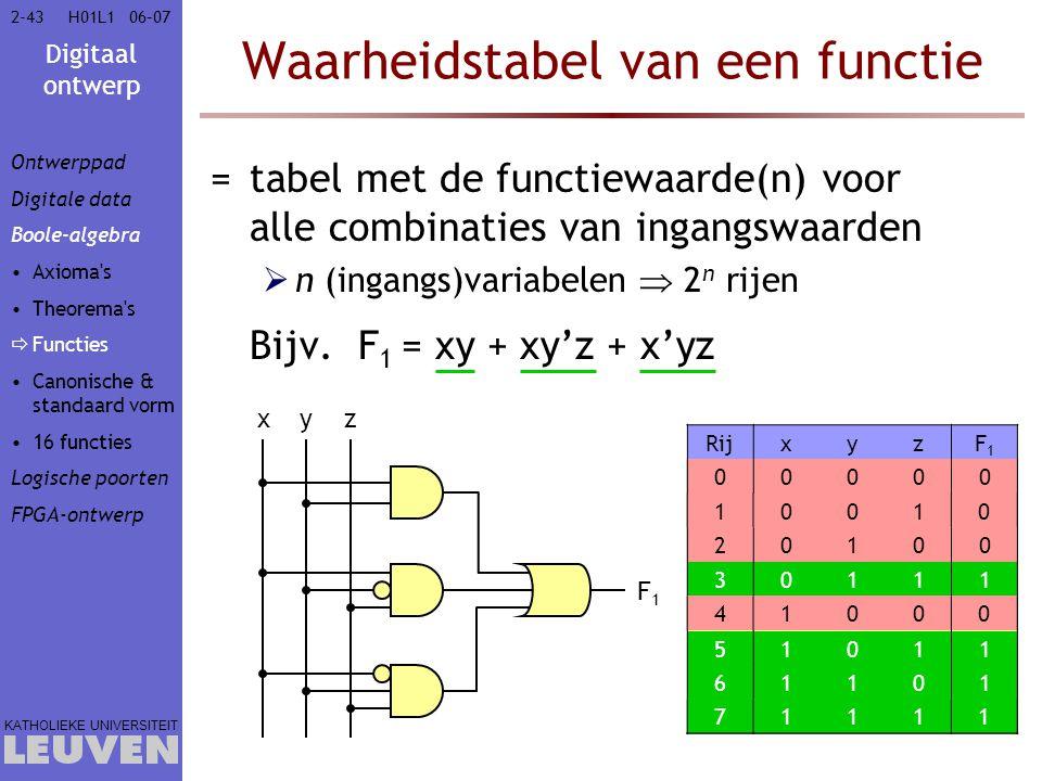 Digitaal ontwerp KATHOLIEKE UNIVERSITEIT 2-4306–07H01L1 Waarheidstabel van een functie =tabel met de functiewaarde(n) voor alle combinaties van ingangswaarden  n (ingangs)variabelen  2 n rijen Bijv.