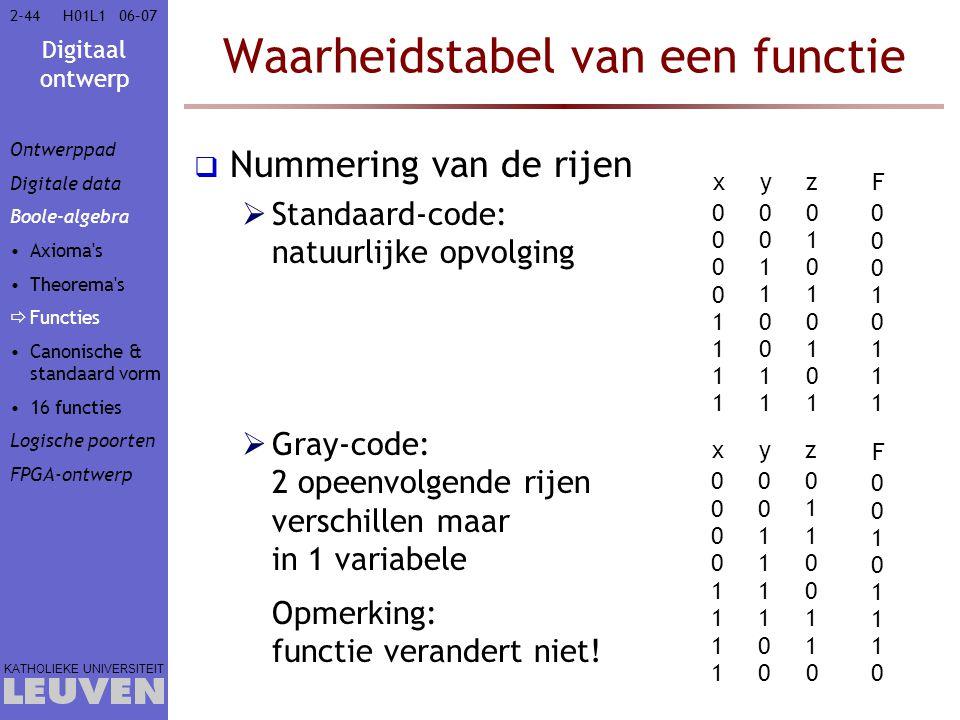 Digitaal ontwerp KATHOLIEKE UNIVERSITEIT 2-4406–07H01L1 Waarheidstabel van een functie  Nummering van de rijen  Standaard-code: natuurlijke opvolging  Gray-code: 2 opeenvolgende rijen verschillen maar in 1 variabele Opmerking: functie verandert niet.