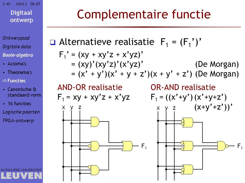 Digitaal ontwerp KATHOLIEKE UNIVERSITEIT 2-4506–07H01L1 Complementaire functie  Alternatieve realisatie F 1 = (F 1 ')' F 1 '= (xy + xy'z + x'yz)' = (xy)'(xy'z)'(x'yz)'(De Morgan) = (x' + y')(x' + y + z')(x + y' + z')(De Morgan) AND-OR realisatie F 1 = xy + xy'z + x'yz OR-AND realisatie F 1 =((x'+y')(x'+y+z') (x+y'+z'))' xyz F1F1 xyz F1F1 Ontwerppad Digitale data Boole-algebra Axioma s Theorema s  Functies Canonische & standaard vorm 16 functies Logische poorten FPGA-ontwerp