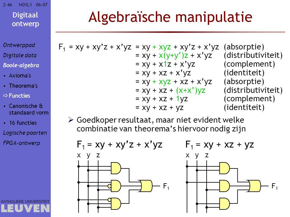Digitaal ontwerp KATHOLIEKE UNIVERSITEIT 2-4606–07H01L1 Algebraïsche manipulatie F 1 = xy + xy'z + x'yz= xy + xyz + xy'z + x'yz(absorptie) = xy + x(y+y')z + x'yz(distributiviteit) = xy + x1z + x'yz(complement) = xy + xz + x'yz(identiteit) = xy + xyz + xz + x'yz(absorptie) = xy + xz + (x+x')yz(distributiviteit) = xy + xz + 1yz(complement) = xy + xz + yz(identiteit)  Goedkoper resultaat, maar niet evident welke combinatie van theorema's hiervoor nodig zijn F 1 = xy + xy'z + x'yz xyz F1F1 F 1 = xy + xz + yz xyz F1F1 Ontwerppad Digitale data Boole-algebra Axioma s Theorema s  Functies Canonische & standaard vorm 16 functies Logische poorten FPGA-ontwerp