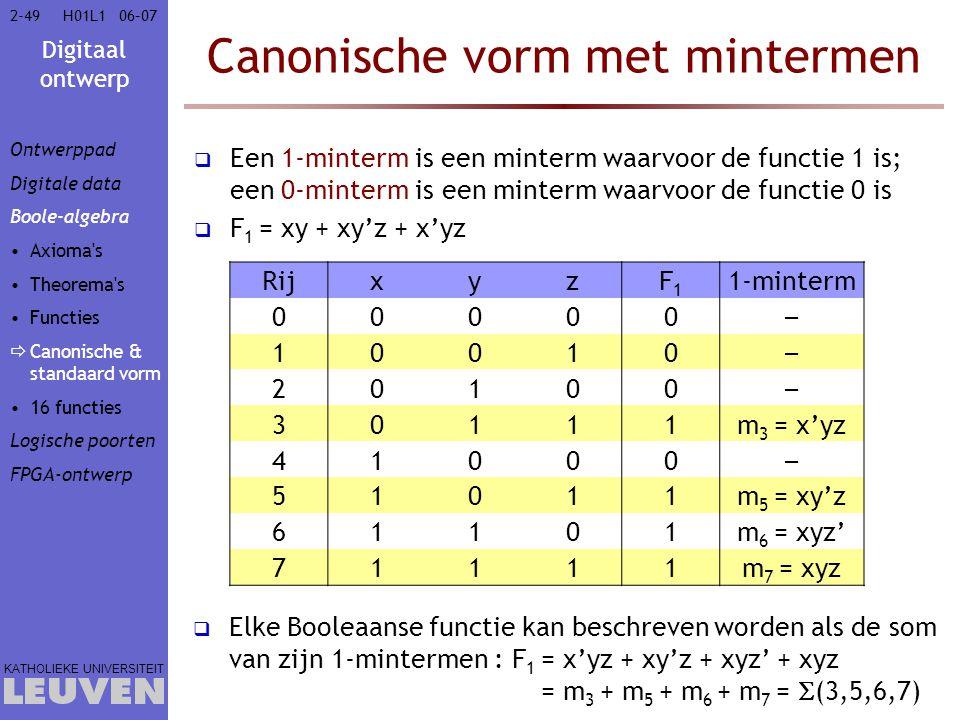 Digitaal ontwerp KATHOLIEKE UNIVERSITEIT 2-4906–07H01L1 Canonische vorm met mintermen  Een 1-minterm is een minterm waarvoor de functie 1 is; een 0-minterm is een minterm waarvoor de functie 0 is  F 1 = xy + xy'z + x'yz RijxyzF1F1 1-minterm 00000 — 10010 — 20100 — 30111m 3 = x'yz 41000 — 51011m 5 = xy'z 61101m 6 = xyz' 71111m 7 = xyz  Elke Booleaanse functie kan beschreven worden als de som van zijn 1-mintermen : F 1 = x'yz + xy'z + xyz' + xyz = m 3 + m 5 + m 6 + m 7 =  (3,5,6,7) Ontwerppad Digitale data Boole-algebra Axioma s Theorema s Functies  Canonische & standaard vorm 16 functies Logische poorten FPGA-ontwerp