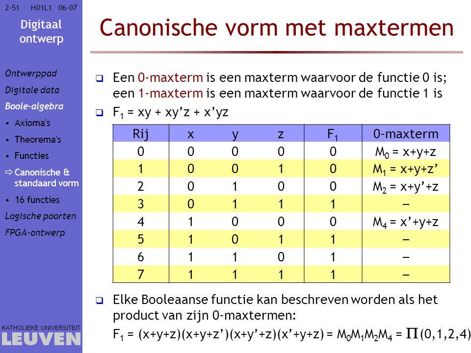 Digitaal ontwerp KATHOLIEKE UNIVERSITEIT 2-5106–07H01L1 Canonische vorm met maxtermen  Een 0-maxterm is een maxterm waarvoor de functie 0 is; een 1-maxterm is een maxterm waarvoor de functie 1 is  F 1 = xy + xy'z + x'yz RijxyzF1F1 0-maxterm 00000M 0 = x+y+z 10010M 1 = x+y+z' 20100M 2 = x+y'+z 30111 — 41000M 4 = x'+y+z 51011 — 61101 — 71111 —  Elke Booleaanse functie kan beschreven worden als het product van zijn 0-maxtermen: F 1 = (x+y+z)(x+y+z')(x+y'+z)(x'+y+z) = M 0 M 1 M 2 M 4 =  (0,1,2,4) Ontwerppad Digitale data Boole-algebra Axioma s Theorema s Functies  Canonische & standaard vorm 16 functies Logische poorten FPGA-ontwerp