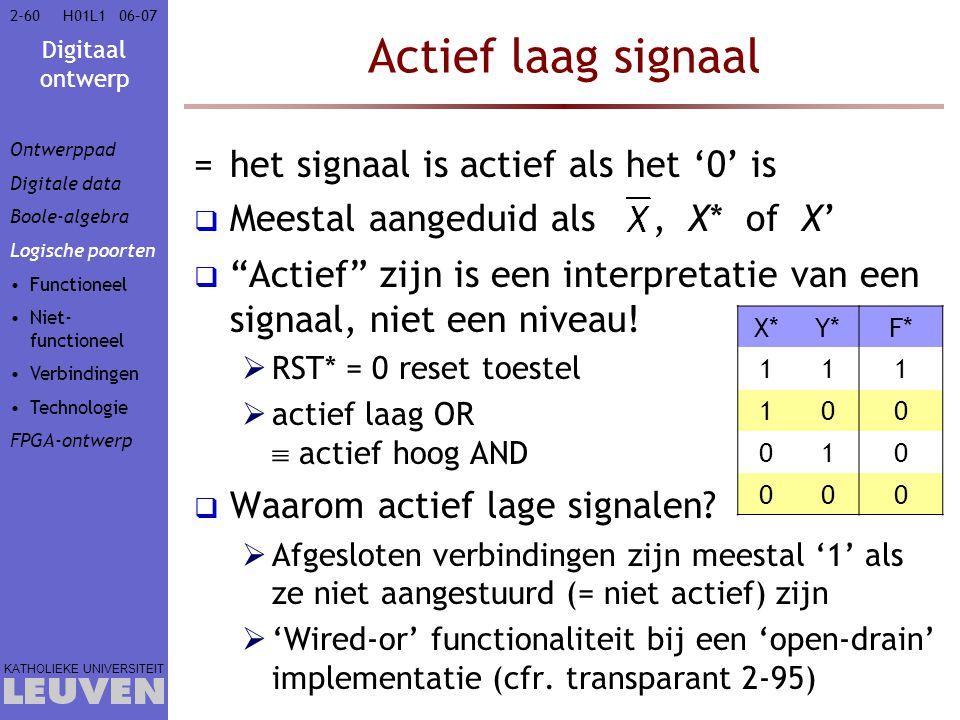 Digitaal ontwerp KATHOLIEKE UNIVERSITEIT 2-6006–07H01L1 Actief laag signaal =het signaal is actief als het '0' is  Meestal aangeduid als, X* of X'  Actief zijn is een interpretatie van een signaal, niet een niveau.