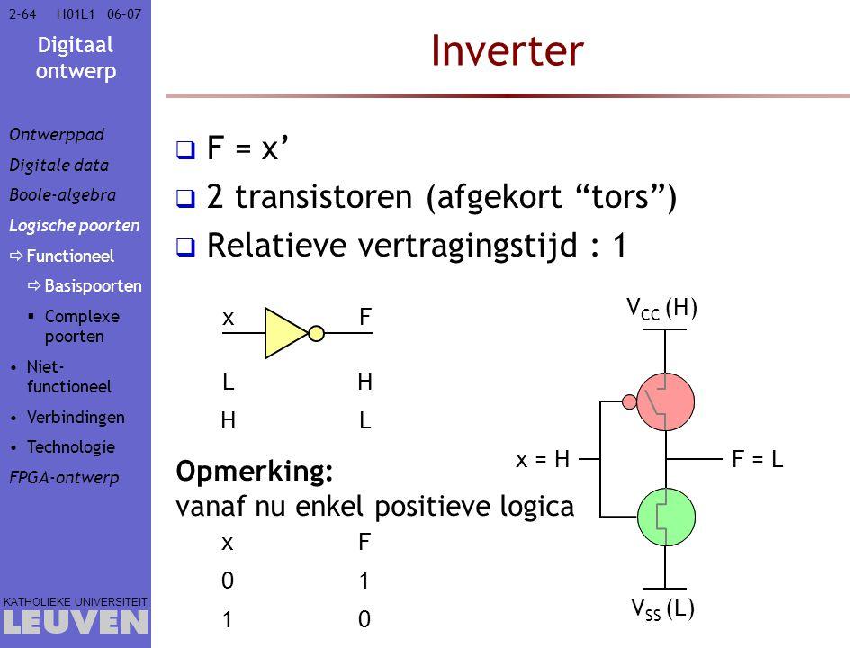 Digitaal ontwerp KATHOLIEKE UNIVERSITEIT 2-6406–07H01L1 Inverter  F = x'  2 transistoren (afgekort tors )  Relatieve vertragingstijd : 1 xF HL LH x = LF = H V CC (H) V SS (L) x = HF = L Opmerking: vanaf nu enkel positieve logica 10 01 xF Ontwerppad Digitale data Boole-algebra Logische poorten  Functioneel  Basispoorten  Complexe poorten Niet- functioneel Verbindingen Technologie FPGA-ontwerp