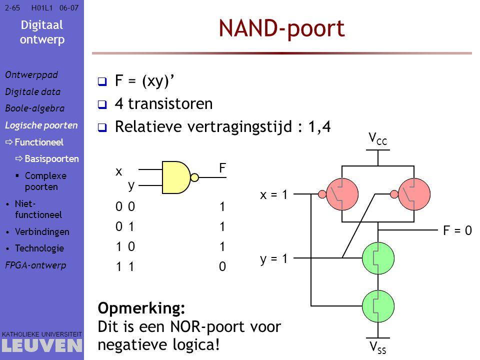 Digitaal ontwerp KATHOLIEKE UNIVERSITEIT 2-6506–07H01L1 NAND-poort  F = (xy)'  4 transistoren  Relatieve vertragingstijd : 1,4 x F y 10 0 10 1 11 0 01 1 Opmerking: Dit is een NOR-poort voor negatieve logica.