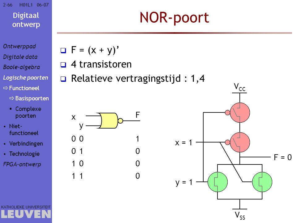 Digitaal ontwerp KATHOLIEKE UNIVERSITEIT 2-6606–07H01L1 NOR-poort  F = (x + y)'  4 transistoren  Relatieve vertragingstijd : 1,4 x F y 10 0 00 1 01 0 01 1 V CC V SS x = 0 y = 0 F = 1 y = 1 x = 1 F = 0 Ontwerppad Digitale data Boole-algebra Logische poorten  Functioneel  Basispoorten  Complexe poorten Niet- functioneel Verbindingen Technologie FPGA-ontwerp