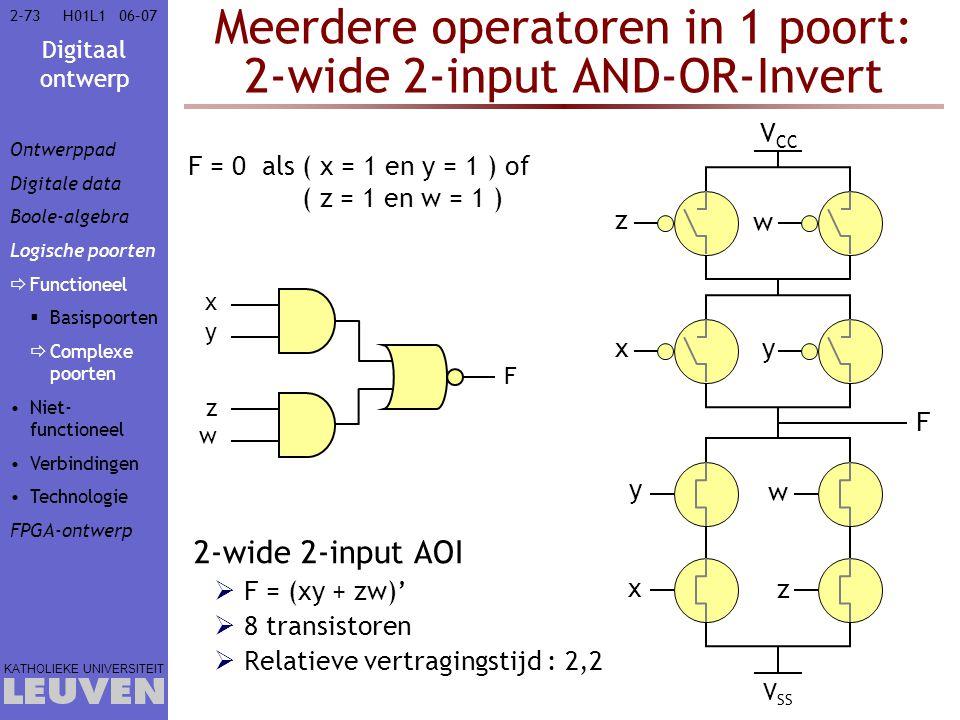 Digitaal ontwerp KATHOLIEKE UNIVERSITEIT 2-7306–07H01L1 Meerdere operatoren in 1 poort: 2-wide 2-input AND-OR-Invert 2-wide 2-input AOI  F = (xy + zw)'  8 transistoren  Relatieve vertragingstijd : 2,2 V CC V SS xy x y z w z w F F = 0 als( x = 1 en y = 1 ) of ( z = 1 en w = 1 ) y x w z F Ontwerppad Digitale data Boole-algebra Logische poorten  Functioneel  Basispoorten  Complexe poorten Niet- functioneel Verbindingen Technologie FPGA-ontwerp