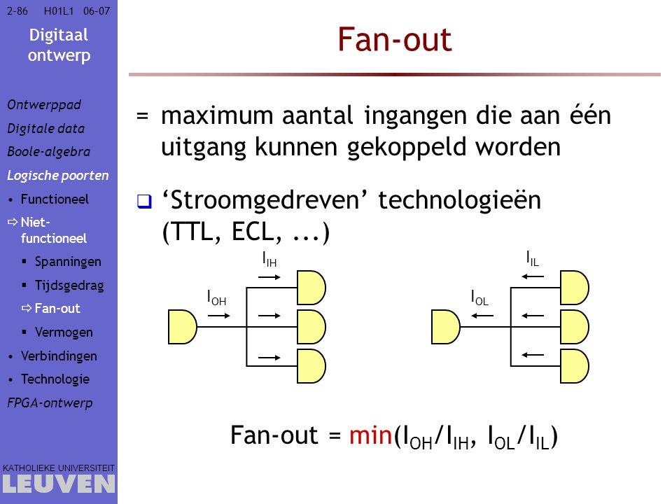 Digitaal ontwerp KATHOLIEKE UNIVERSITEIT 2-8606–07H01L1 Fan-out =maximum aantal ingangen die aan één uitgang kunnen gekoppeld worden  'Stroomgedreven' technologieën (TTL, ECL,...) Fan-out = min(I OH /I IH, I OL /I IL ) I OH I IH I OL I IL Ontwerppad Digitale data Boole-algebra Logische poorten Functioneel  Niet- functioneel  Spanningen  Tijdsgedrag  Fan-out  Vermogen Verbindingen Technologie FPGA-ontwerp
