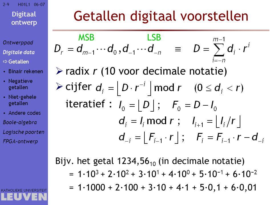 Digitaal ontwerp KATHOLIEKE UNIVERSITEIT 2-7006–07H01L1 Meerdere ingangen (fan-in) z F y x 3-input NAND : F = (xyz)'  6 transistoren  Relatieve vertragingstijd : 1,8 F = 1 als x = 0 of y = 0 of z = 0  F = x' + y' + z' = (xyz)' V CC V SS x y x y F z z Om kortsluiting te vermijden kan deze blok enkel geleiden als de bovenste niet geleidt: PDN = PUN' PDN PUN Ontwerppad Digitale data Boole-algebra Logische poorten  Functioneel  Basispoorten  Complexe poorten Niet- functioneel Verbindingen Technologie FPGA-ontwerp