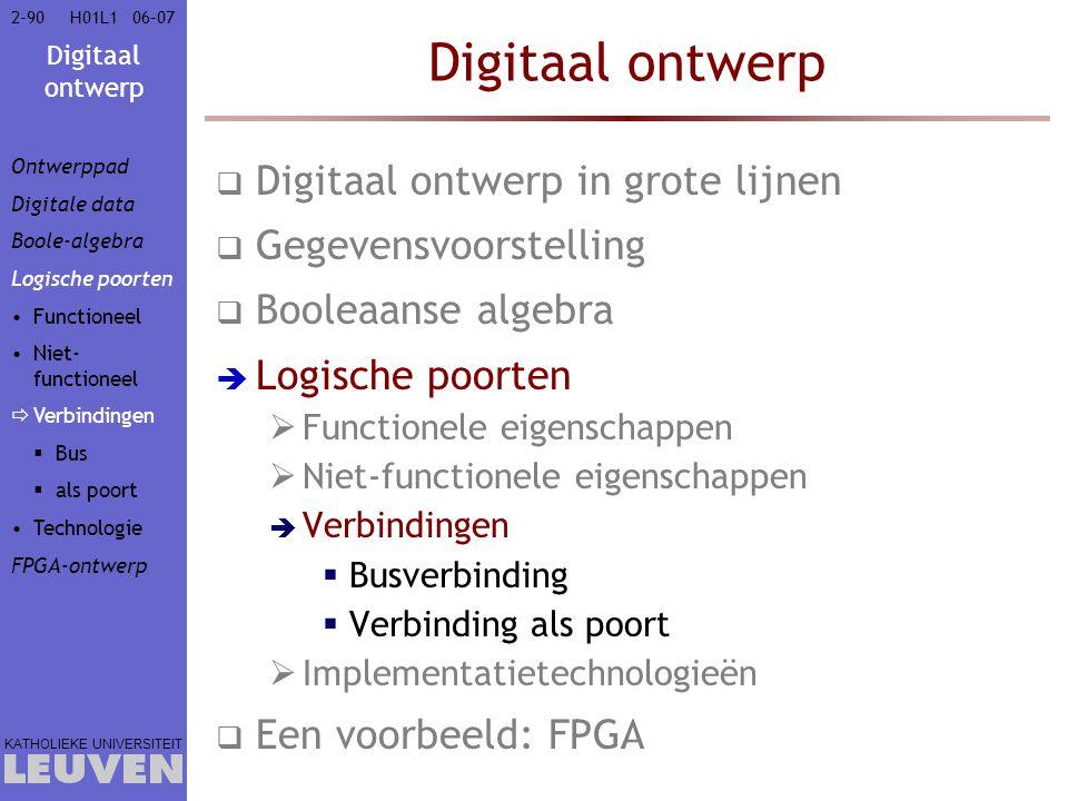 Digitaal ontwerp KATHOLIEKE UNIVERSITEIT 2-9006–07H01L1 Digitaal ontwerp  Digitaal ontwerp in grote lijnen  Gegevensvoorstelling  Booleaanse algebra  Logische poorten  Functionele eigenschappen  Niet-functionele eigenschappen  Verbindingen  Busverbinding  Verbinding als poort  Implementatietechnologieën  Een voorbeeld: FPGA Ontwerppad Digitale data Boole-algebra Logische poorten Functioneel Niet- functioneel  Verbindingen  Bus  als poort Technologie FPGA-ontwerp