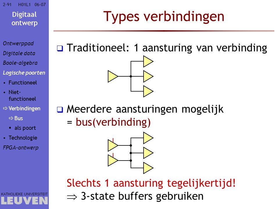 Digitaal ontwerp KATHOLIEKE UNIVERSITEIT 2-9106–07H01L1 Types verbindingen  Traditioneel: 1 aansturing van verbinding  Meerdere aansturingen mogelijk = bus(verbinding) Slechts 1 aansturing tegelijkertijd.