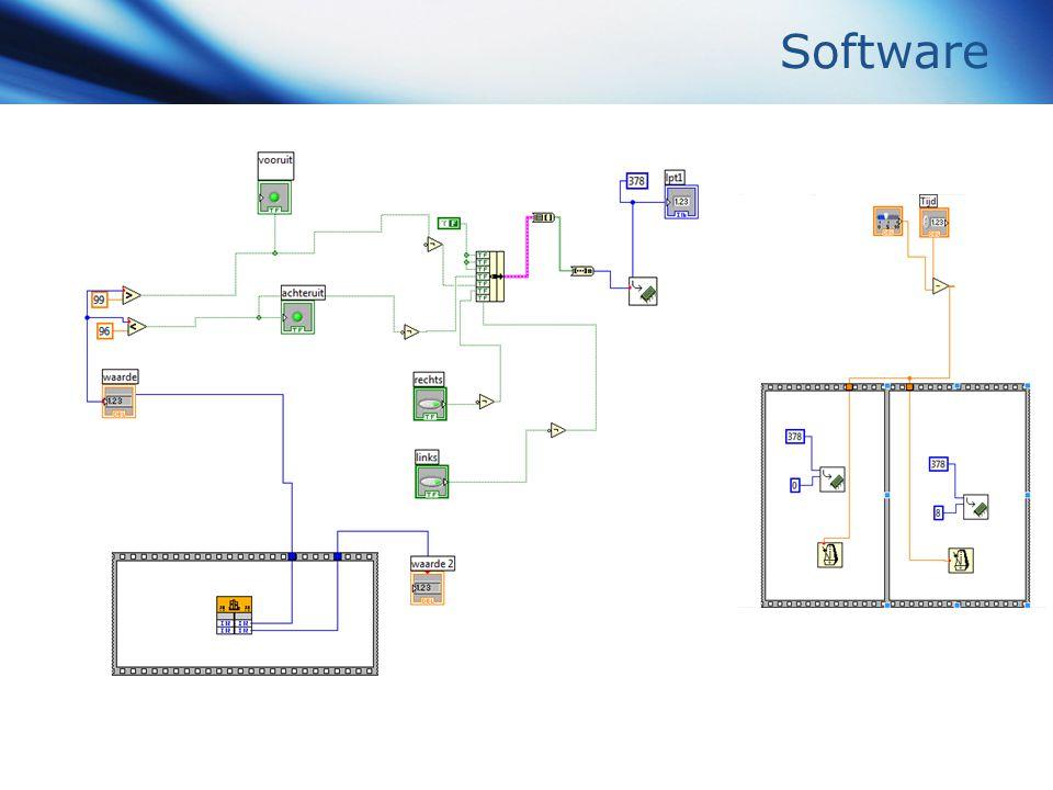 Software Snelheidsregeling