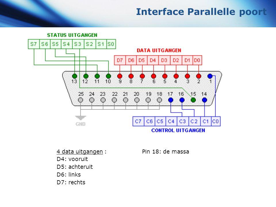 4 data uitgangen : D4: vooruit D5: achteruit D6: links D7: rechts Interface Parallelle poort Pin 18: de massa