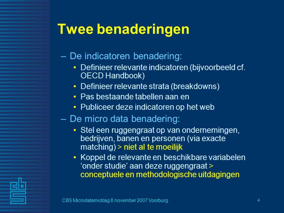 CBS Microdatamiddag 8 november 2007 Voorburg 4 Twee benaderingen –De indicatoren benadering: Definieer relevante indicatoren (bijvoorbeeld cf.