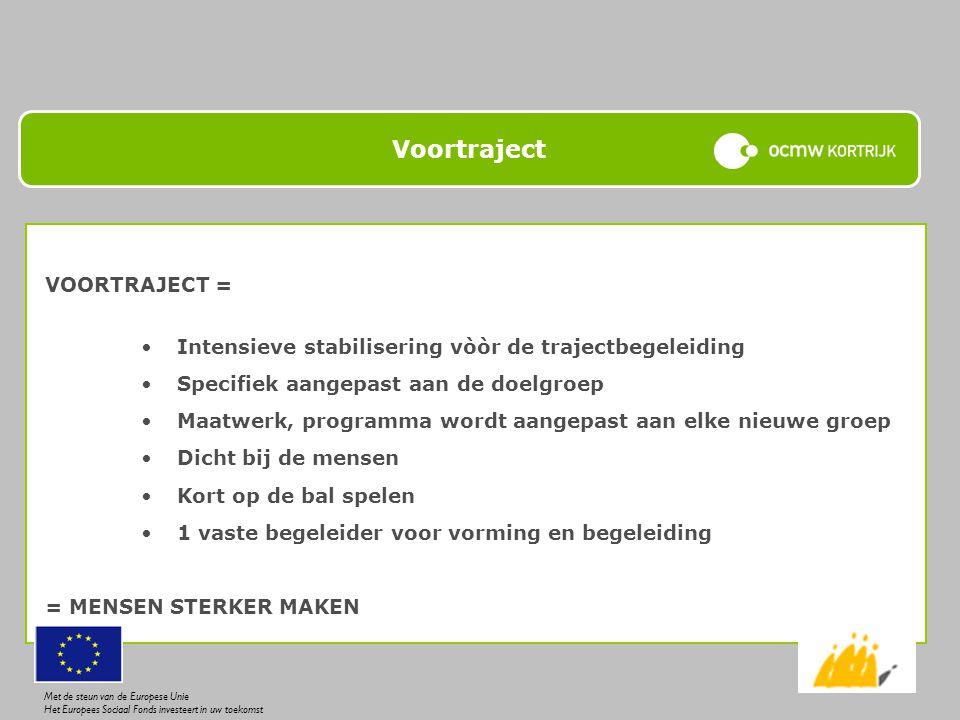 Voortraject VOORTRAJECT = Intensieve stabilisering vòòr de trajectbegeleiding Specifiek aangepast aan de doelgroep Maatwerk, programma wordt aangepast