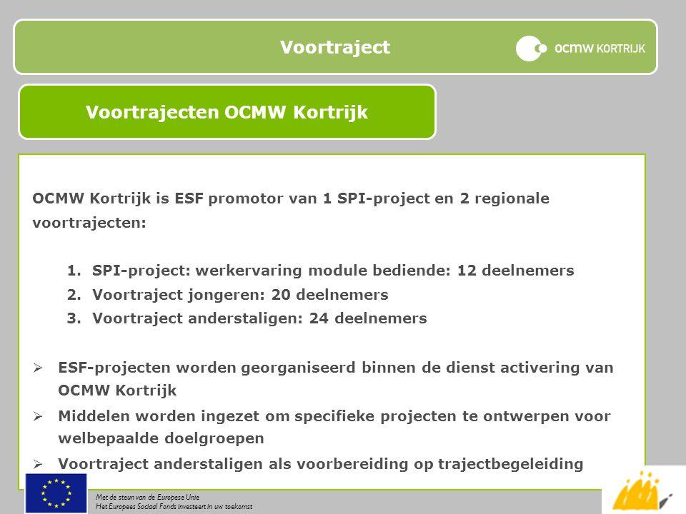 Voortraject OCMW Kortrijk is ESF promotor van 1 SPI-project en 2 regionale voortrajecten: 1.SPI-project: werkervaring module bediende: 12 deelnemers 2